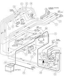 1997 club car gas ds or electric club car parts u0026 accessories