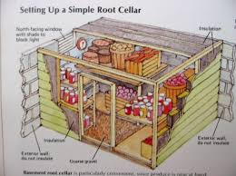 Cellar Ideas Root Cellars 5 Time Tested Storage Ideas For Your Bounty