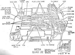 land rover engine schematics land wiring diagrams instruction
