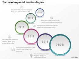 0115 year based sequential timeline diagram powerpoint template