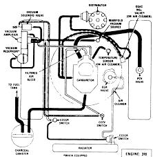 Ford 302 Distributor Wiring Diagram Repair Guides Vacuum Diagrams Vacuum Diagrams Autozone Com