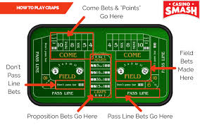 Craps Table Odds Craps Rules How To Play Craps Online