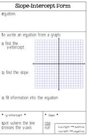 graphing slope intercept form worksheets math aids com