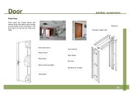 Building An Exterior Door Frame Building Construction