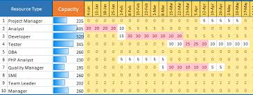 capacity planning template excel free download free project