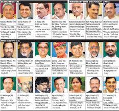 Cabinet Of Narendra Modi Bjp Cabinet Ministers Memsaheb Net