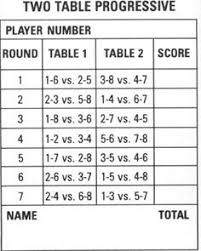 two table progressive tally image result for euchre tournament score sheet euchre game