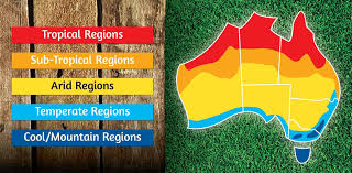 Climate Zones For Gardening - your aussie guide for when to plant fruits and vegetables
