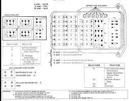 Mercedes 2002 230 Slk Fuse Box Diagram Mercedes Ml320 Fuse Box Diagram Image Details