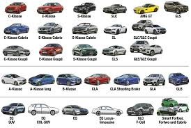 mercedes models mercedes models masterplan until 2020 fully detailed by auto