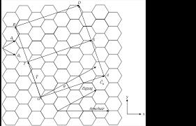 Armchair Carbon Nanotubes Phonon Dispersion For Armchair And Zigzag Carbon Nanotubes