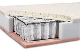 materasso con molle insacchettate come scegliere il materasso giusto consigli da chi c 礙 appena passato