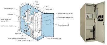 vacuum circuit breaker control diagram circuit and schematics