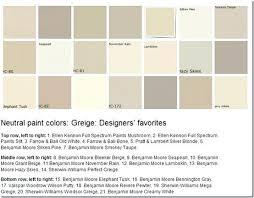 neutral paint colors for bedrooms neutral paint colours for bedroom paint colors master bedrooms