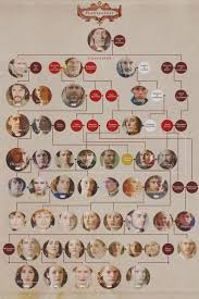 best 25 family tree book ideas on pinterest greek family tree