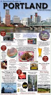 Portland Tourist Map by Best 25 Portland Oregon Ideas On Pinterest Portland Visit