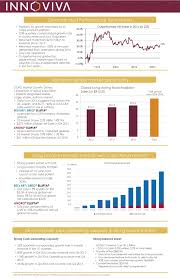 Seeking Cap 1 Innoviva Inc 2016 Q4 Results Earnings Call Slides Innoviva