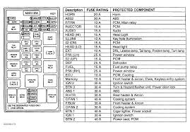 electrical wiring fuse box deere wiring diagram electrical