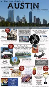 shortcut travel guide to austin savored journeys