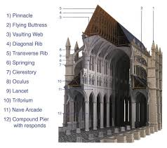 gothic cathedral floor plan 3 gothic architecture