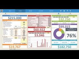 Estate Investment Spreadsheet Template by Estate Investment Spreadsheet Template House Flipping