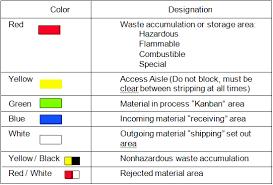 comfloor marking standards crowdbuild for