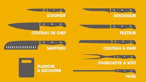 comment choisir ses couteaux de cuisine à table casa