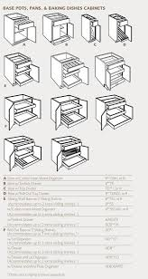 Standard Kitchen Cabinet Sizes by Standard Kitchen Cabinets Dimensions Kitchens I Love Pinterest
