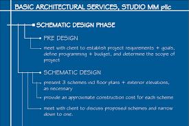 definition of floor plan definition of schematic diagram merzie net
