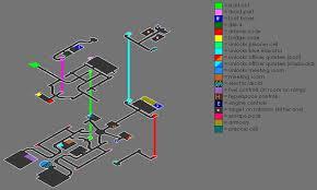 wars corellian corvette guide to the corellian corvette swg wiki fandom powered by wikia