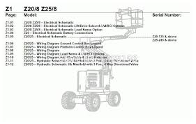 genie schematic u0026 diagram manual 2013 in software from automobiles