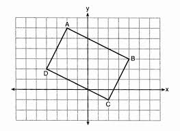 What Is The Square Root Of 1000 X Why January 2016 New York Geometry Common Core Part 1