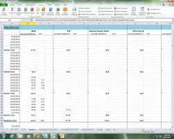 Spreadsheet Graphs And Charts How Can I Create An Automatically Updating Chart From A Different