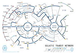 Circle Map It U0027s A Map A Galactic Transit Map For Star Citizen Starcitizen