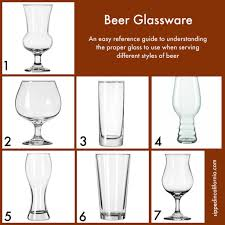 the right beer glassware sipped in california