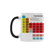 Periodic Table Mug Interestprint 11oz Chemical Element Periodic Table Morphing Mug