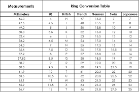 ring size ring size chart silver statements