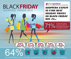 black friday advertising ideas the seo benefit of infographics practical ecommerce