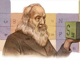 Who Invented Periodic Table Dmitri Mendeleev Profile Google Doodle Marks The 182nd Birthday