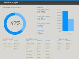 Personal Budget Spreadsheet Free Personal Budget Office Templates