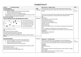 football unit scheme of work year 9 by mrmacpe teaching