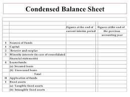 Interim Balance Sheet Template As 25 Interim Financial Reporting