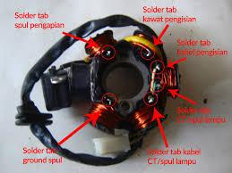 modifikasi fullwave pada motor honda lama garasi modifikasi