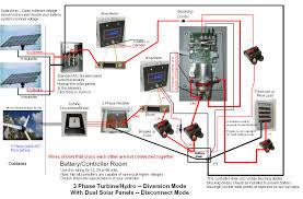 wire solar panel to 220v inverter 12v battery 12v dc load within