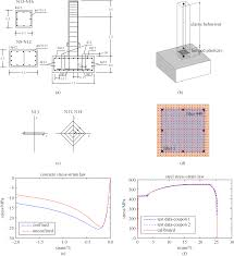 modeling considerations in seismic assessment of rc bridges using