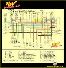 component wire colour coding color codes electric thermocouple