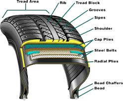 Most Comfortable Tires China Hong Kong Aha Global Network Ltd Limited Liability Company