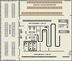 Machine Shop Floor Plan Visio Stencil Shapes Clients In The Manufacturing Industry