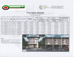 south verdana u2013 house and lot for sale in tisa labangon cebu city