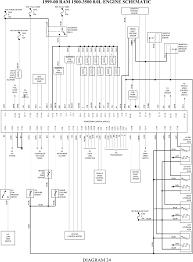 1992 dodge 2500 radio wiring wiring diagrams